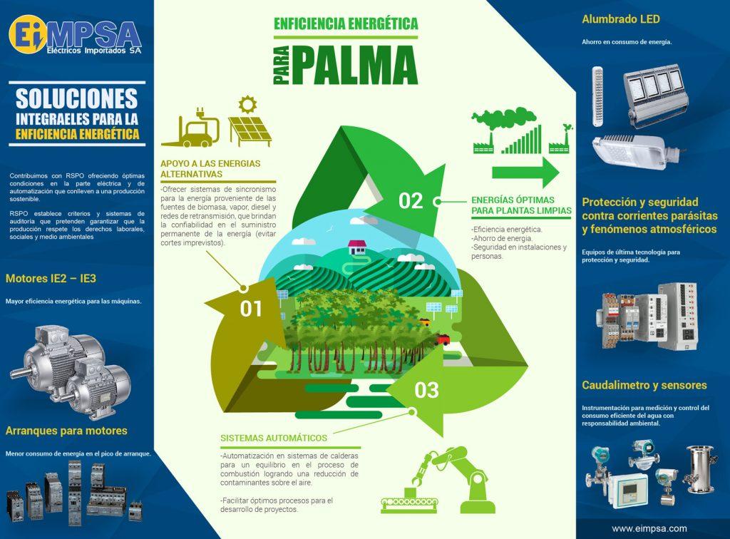 Infografia-palma-EIMPSA