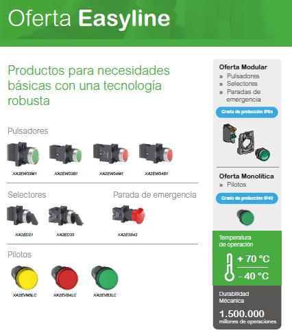 Botonería XA2 Schneider Electric para necesidades básicas con tecnología robusta